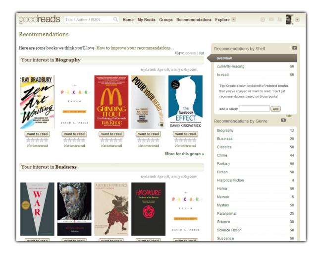 goodreads-rekomendacje