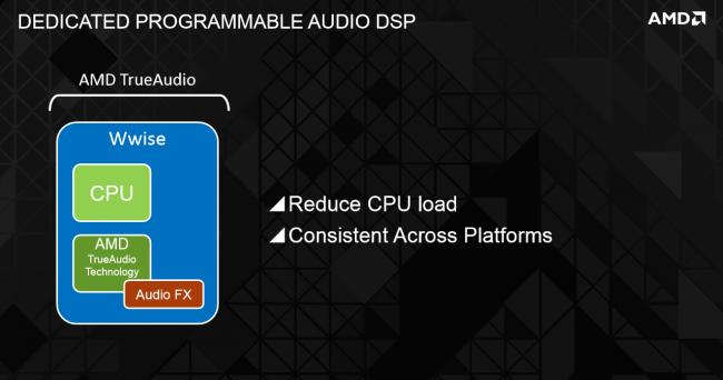 AMD TrueAudio 6
