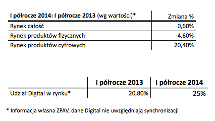 Polski_rynek_muzyczny_-_I_półrocze_2014_r__informacja_prasowa_—_Gmail 2