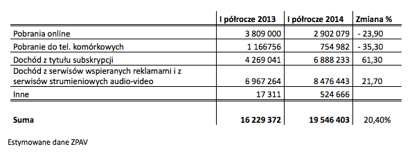Polski_rynek_muzyczny_-_I_półrocze_2014_r__informacja_prasowa_—_Gmail