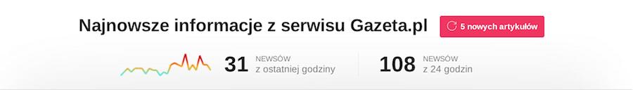 Gazeta_pl live, 0