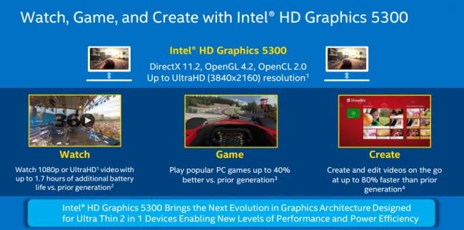 Intel Core M 8