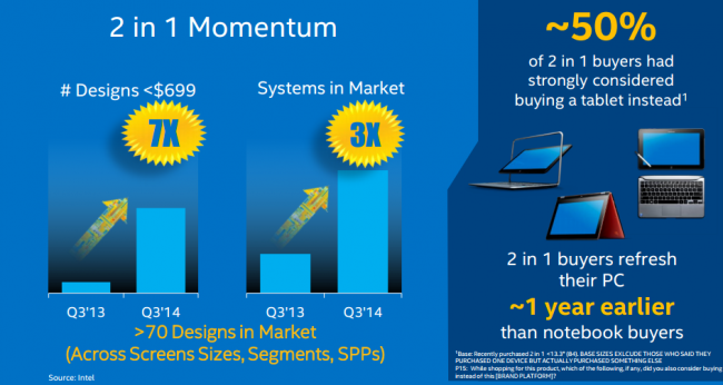 Intel Core M 9