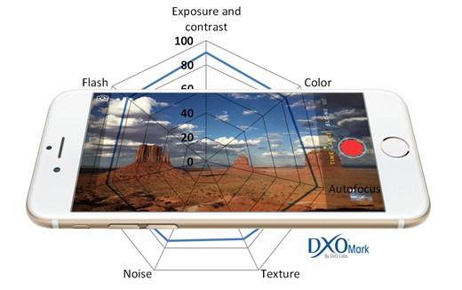 iphone 6 dxo 1