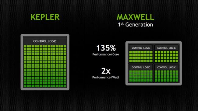 nvidia-maxwell-performance-kepler