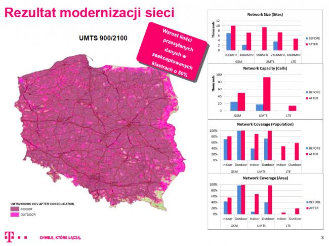 t-mobile polska modernizacjia sieci 02