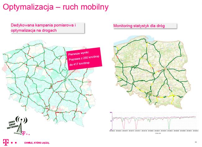 t-mobile polska modernizacjia sieci 08