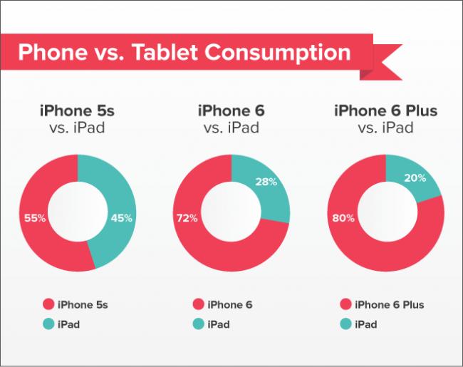 pocket ipad vs iphone
