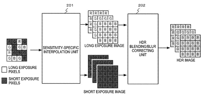 patent sony 3