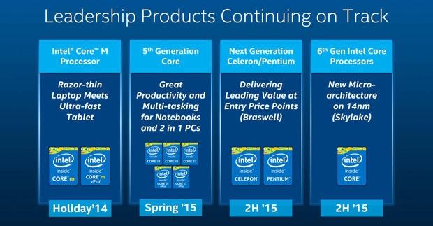 Intel-2015-2016-CPU-Roadmap-Skylake-Broadwell-Braswell