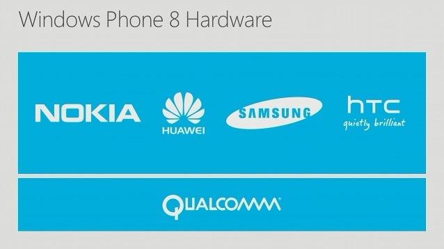 Windows-Phone-8-Partners