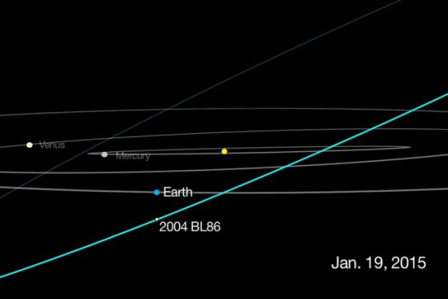 asteroid-2004bl86