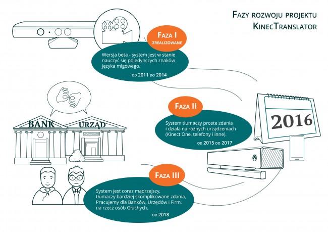 Migam_infografika