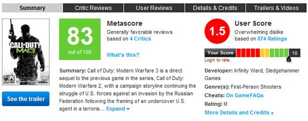 metacritic oceny gier