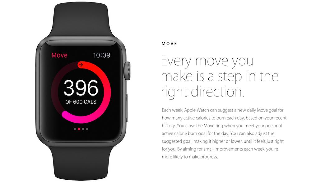Apple Watch fitness, 2