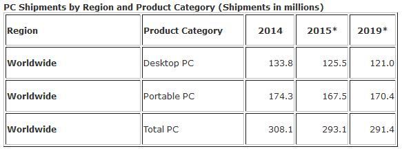 Gantner sprzedaż PC