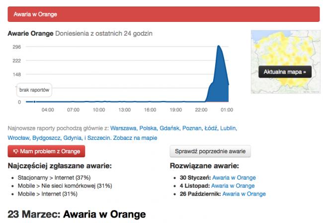awaria-orange-internet