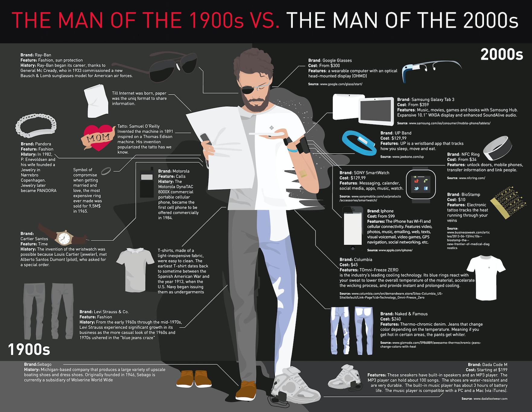 Infographic_GadgetmanMWC_jpg