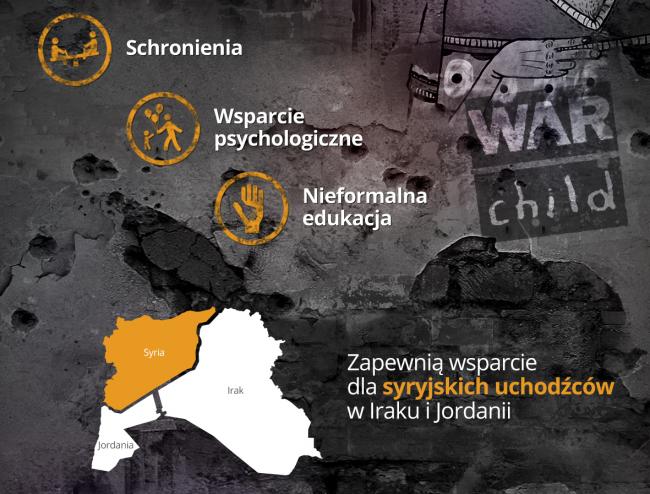 this-war-of-mine-infografika-2