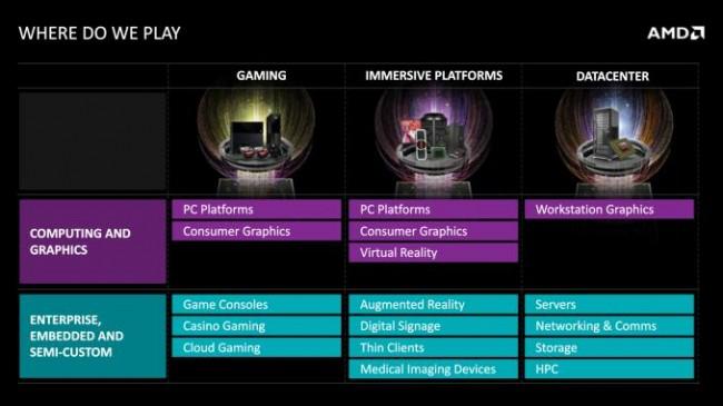 AMD 2015 Financial Analist Day 1