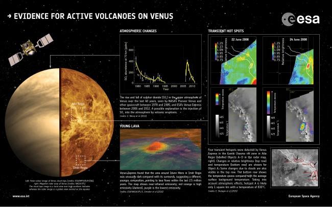 ESA_VenusExpress_Infographic_Volcanoes