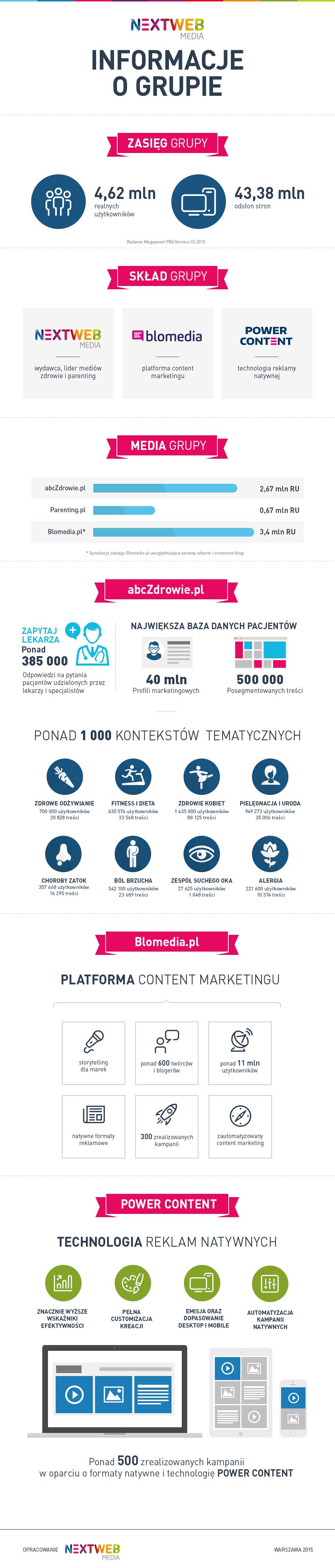 nextweb-media