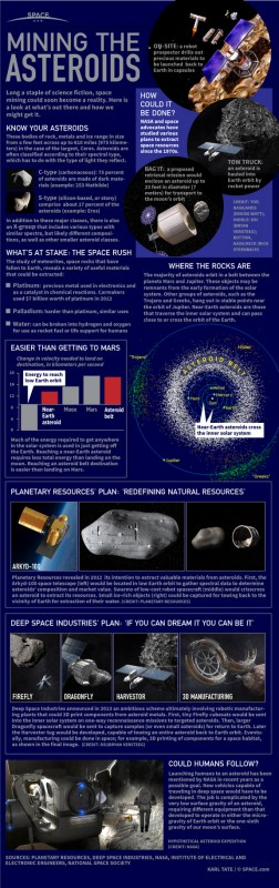 asteroid-resources-mining-130122b-02