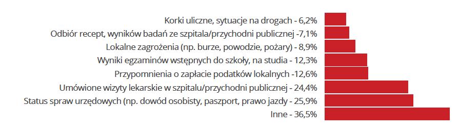 info-od-instytucji-publicznych