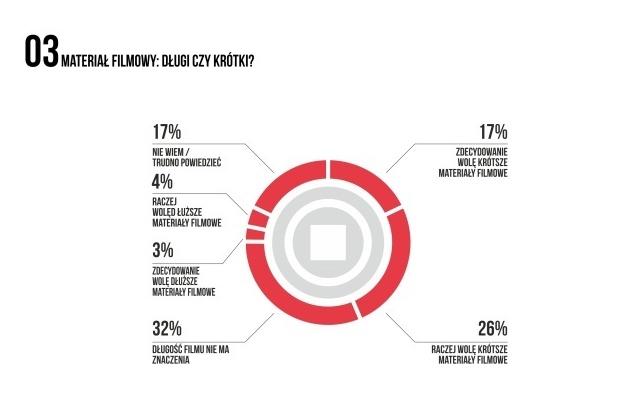 iqs-badamyyoutube-infografika2