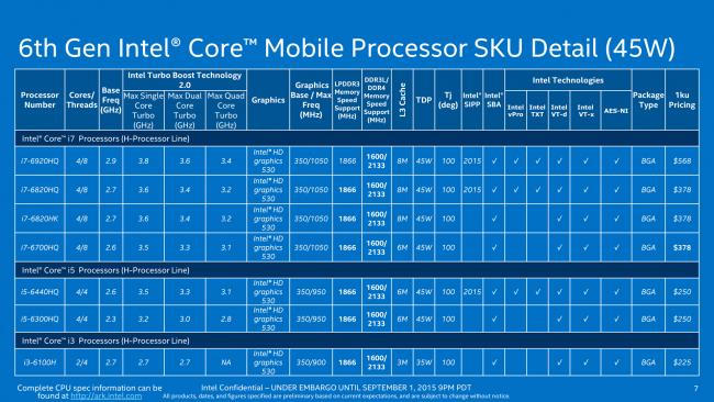Intel Core H-1
