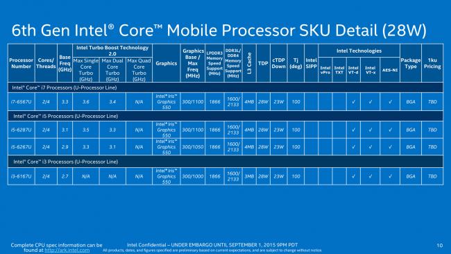 Intel Core U-3