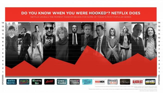 Netflix_Global_English