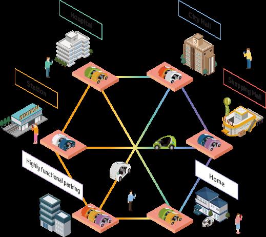 outline_system