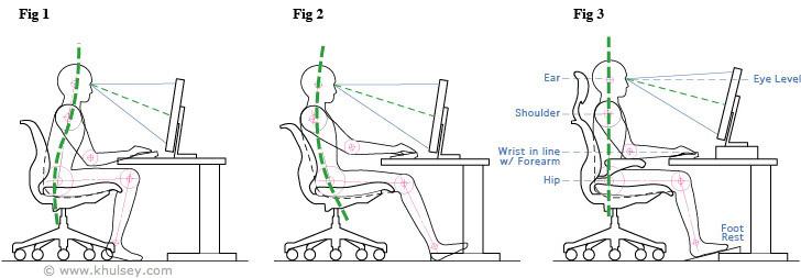 ergonomia miejsca pracy