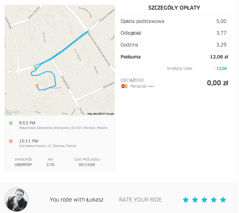 uber podsumowanie kursu
