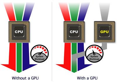 graph_GPU_CPU