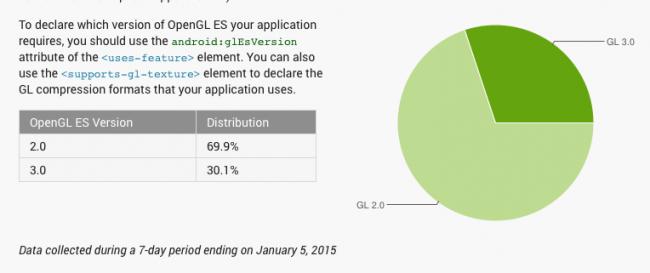 android-fragmentacja-2015-01-4
