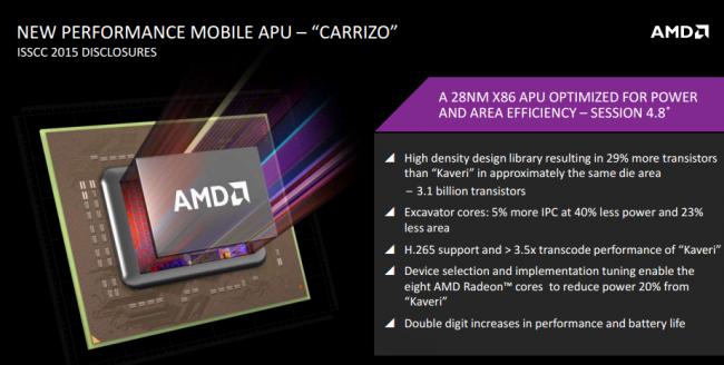 AMD Carrizo Energooszczędność