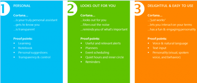 How-Cortana-Comes-to-Life-in-Windows-10