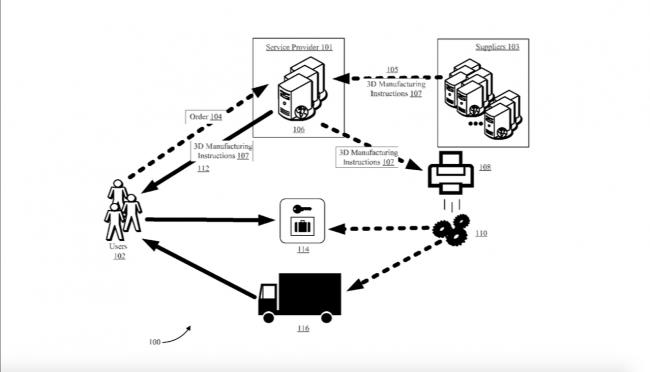 amazon_3d_print_truck_patent