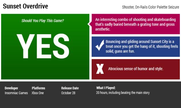 kotaku oceny gier