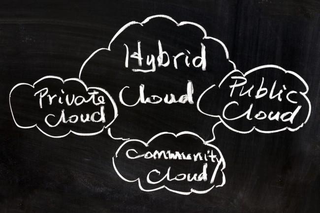 oktawave-connector-chmura-hybrydowa