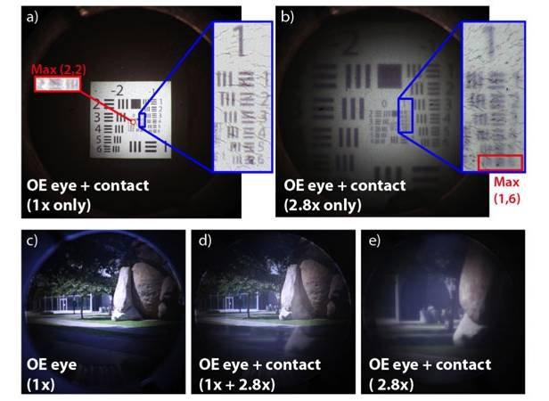 soczewki-z-zoomem-1