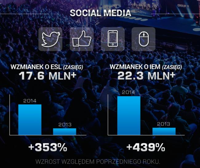 iem-2014-social-media