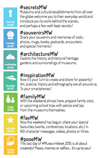 seven-hashtags