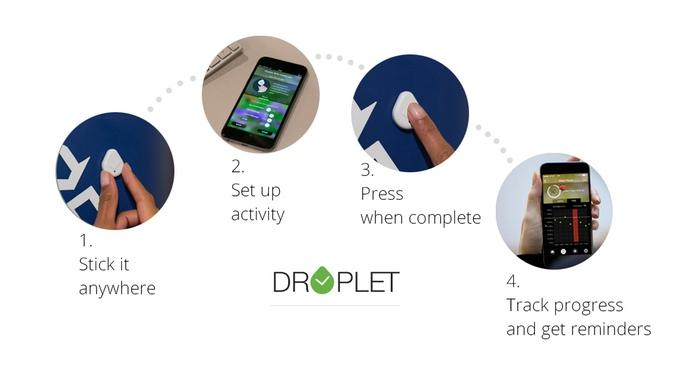droplet 3