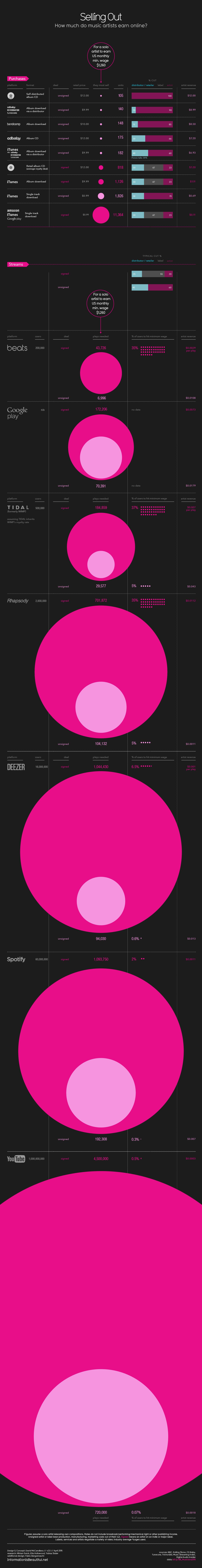 streaming-infografika