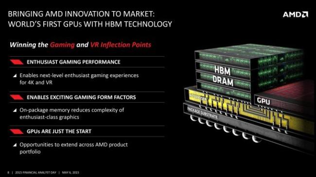 AMD Radeon HBM