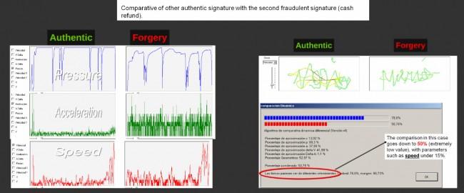 Kształt ten sam, ale metoda inna. Jeden z tych podpisów jest podrobiony.