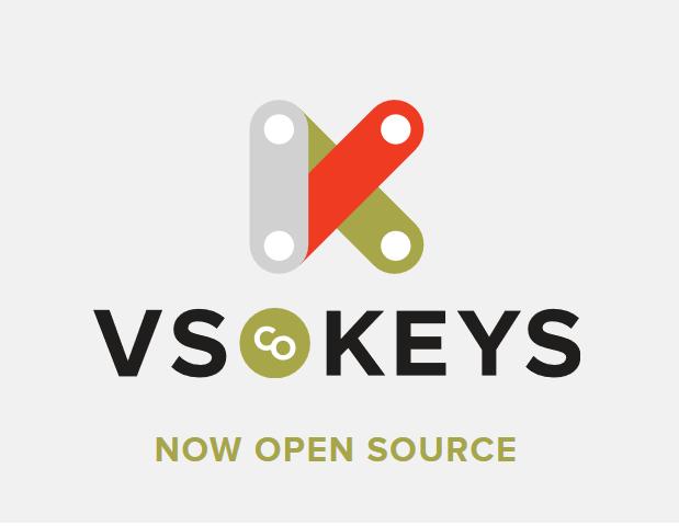 VSCO-keys